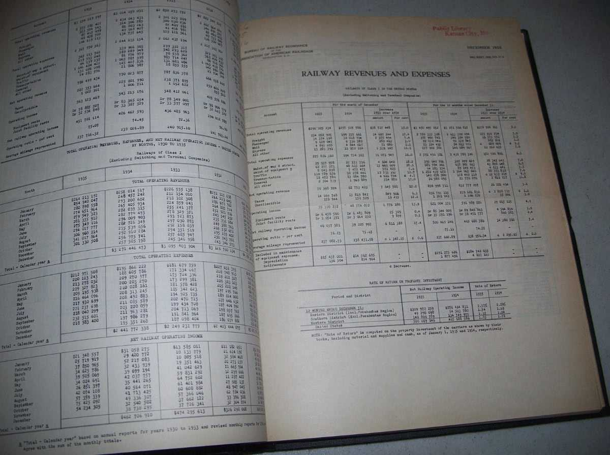 Bureau of Railway Economics, Railway Revenues and Expenses 1935-1943, Monthly Report Series 306-412, N/A