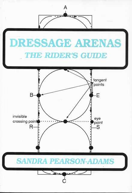 Image for Dressage Arenas: The Rider's Guide
