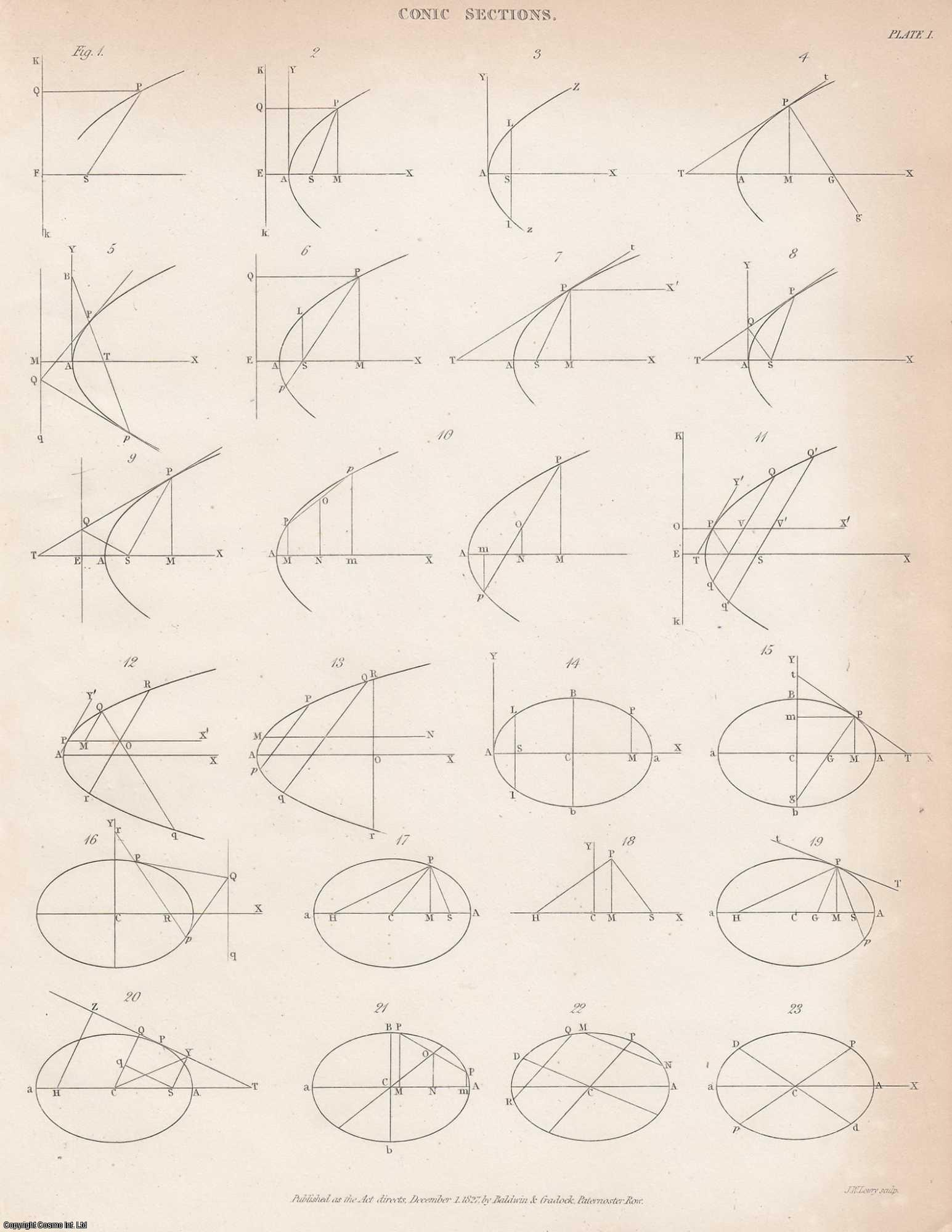 Conic Sections.  An Article From the Encyclopaedia Metropolitana., Rev. Henry Parr Hamilton.